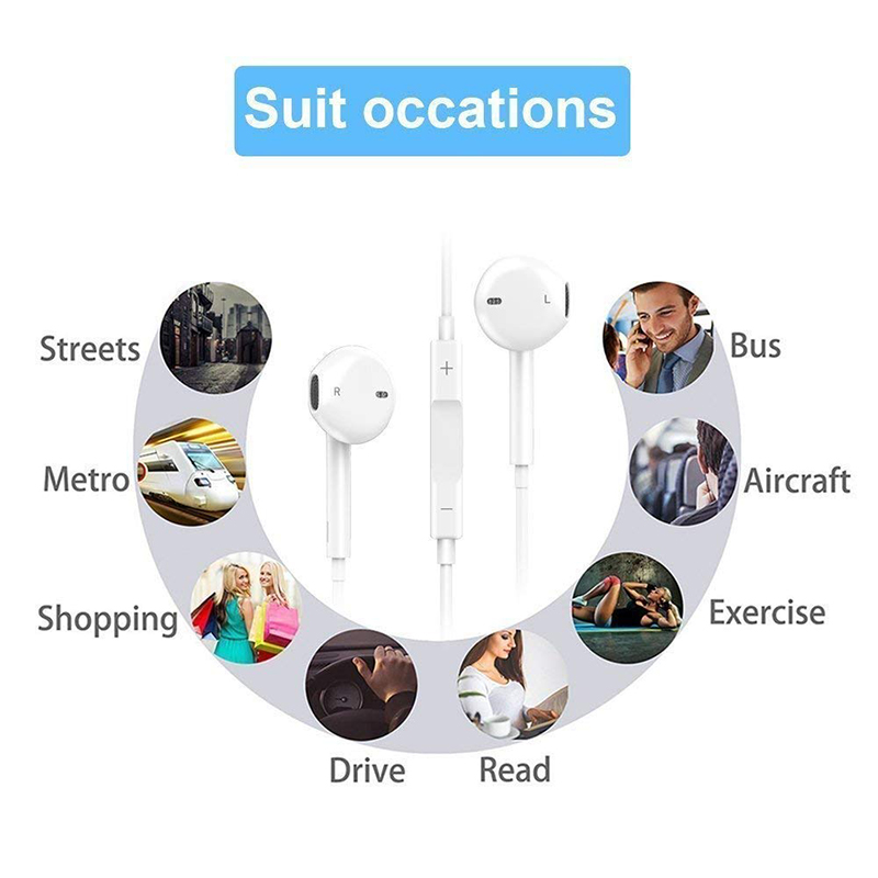 Type-C Portable Wired Control Earphone with Microphone for Smartphone - White
