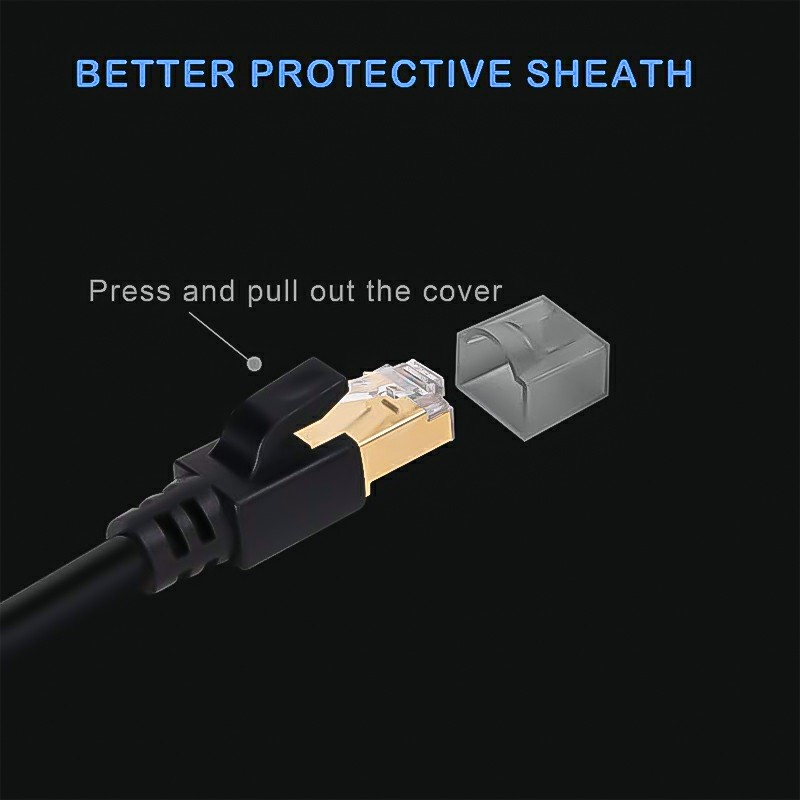 RJ45 Network Patch Cord Cat8 LAN Cable 2000Mhz 40Gbps Suitable for Router Mac Laptop - 15FT